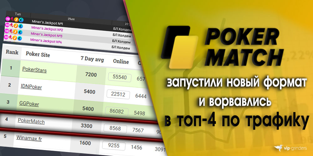 pokermatch top4 traffic